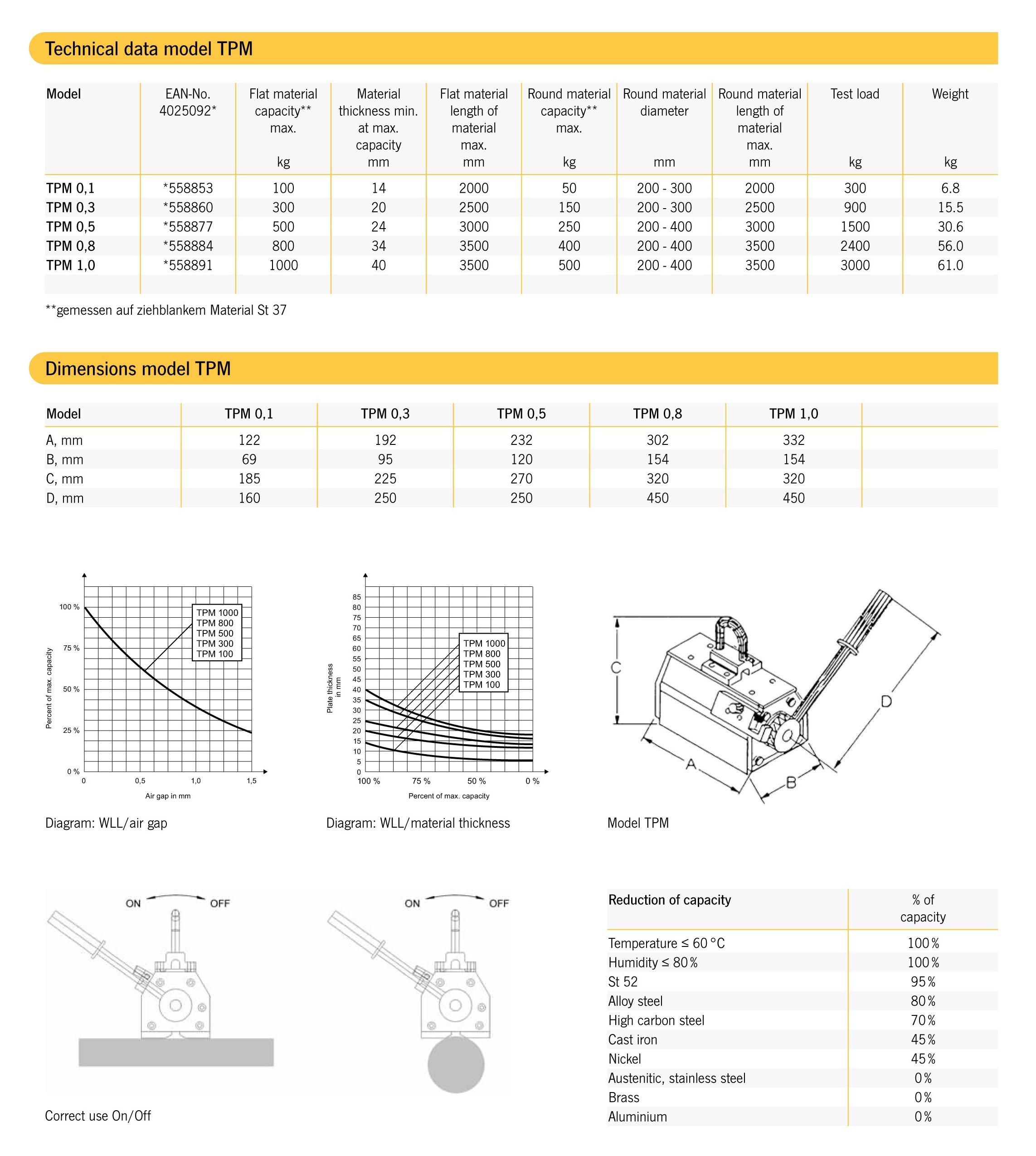 TPM Magnet Info Sheet
