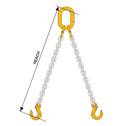 chain-reach